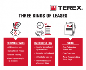 Equipment financing options when cash flow is tight: Tips from Terex Utilities