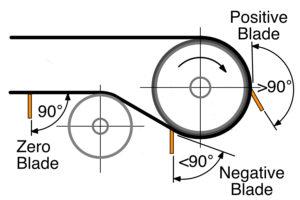 Conveyor belt cleaner tension: A key to optimal performance